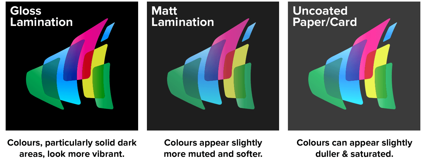 Colour variation in printing caused by lamination or material stock.