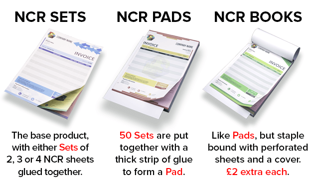 Carbonless NCR Products Explained - Choose Sets, Pads or Books.